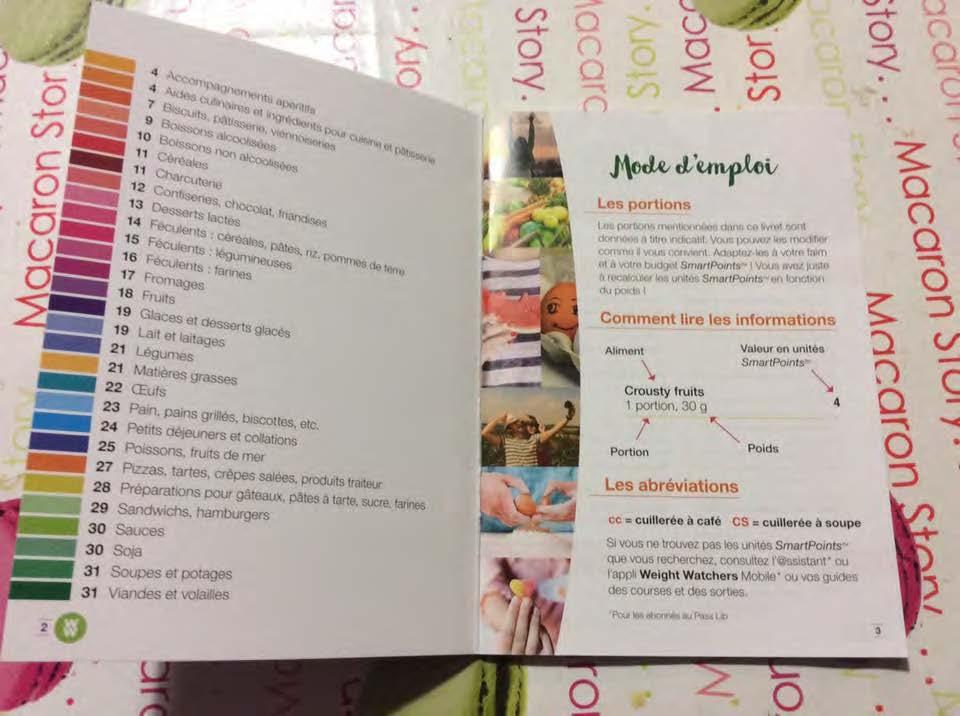 Très listes aliments en sp · Lili et ses repas ww RI91