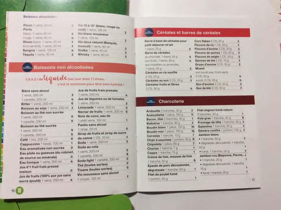 Assez listes aliments en sp · Lili et ses repas ww MO09