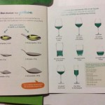 listes aliments en sp lili et ses repas ww. Black Bedroom Furniture Sets. Home Design Ideas